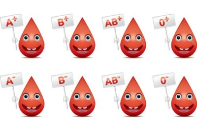 кръвната група на родилката
